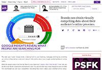 article-thumbnail-psfk